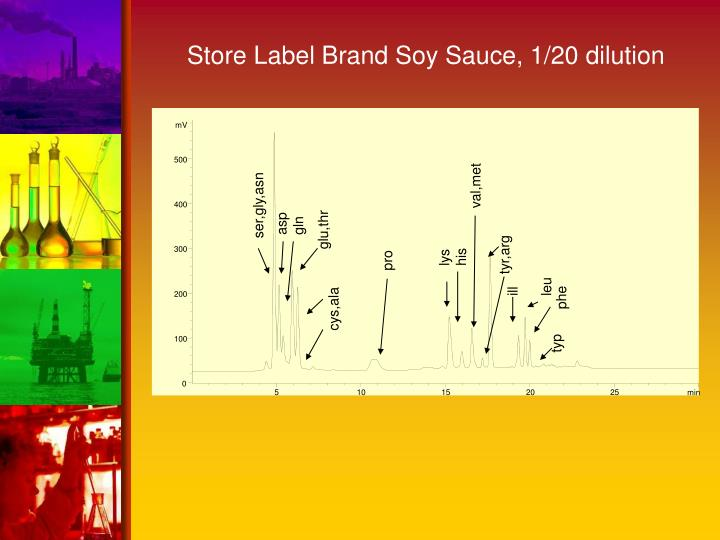 Store Label Brand Soy Sauce, 1/20 dilution