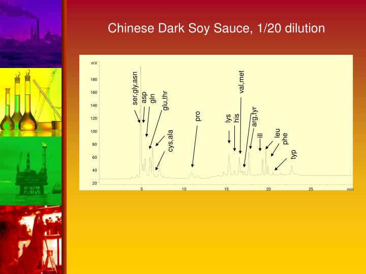 Chinese Dark Soy Sauce, 1/20 dilution
