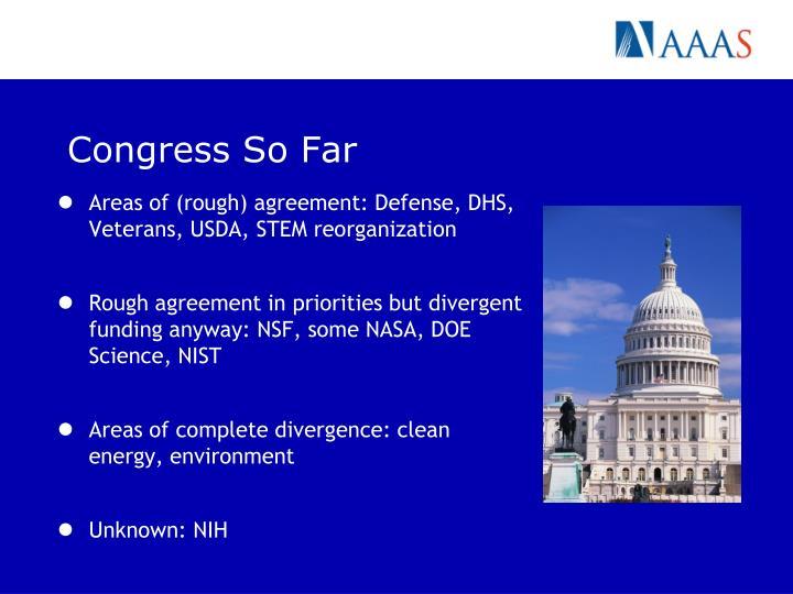 Congress So Far