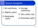scores assigned