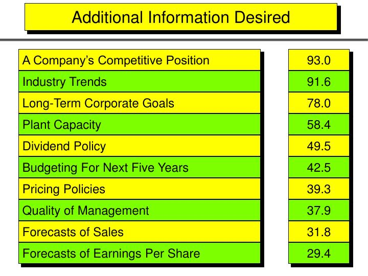 A Company's Competitive Position