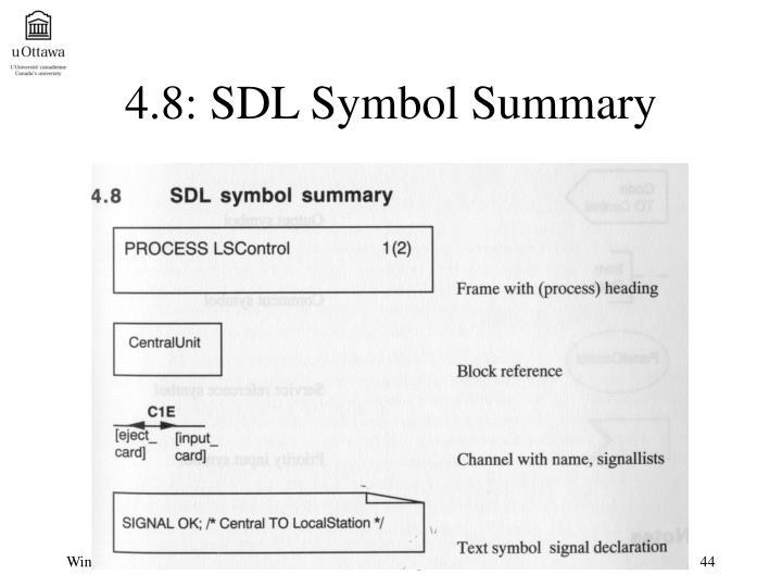 4.8: SDL Symbol Summary