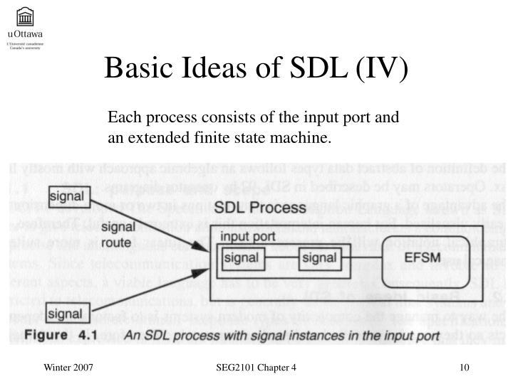 Basic Ideas of SDL (IV)