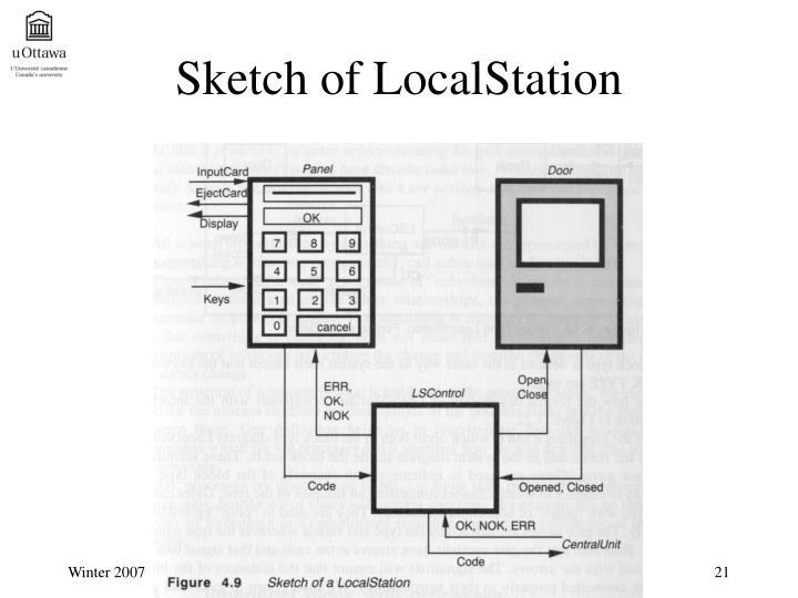 Sketch of LocalStation