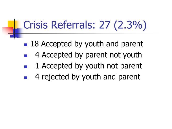 Crisis Referrals: 27 (2.3%)