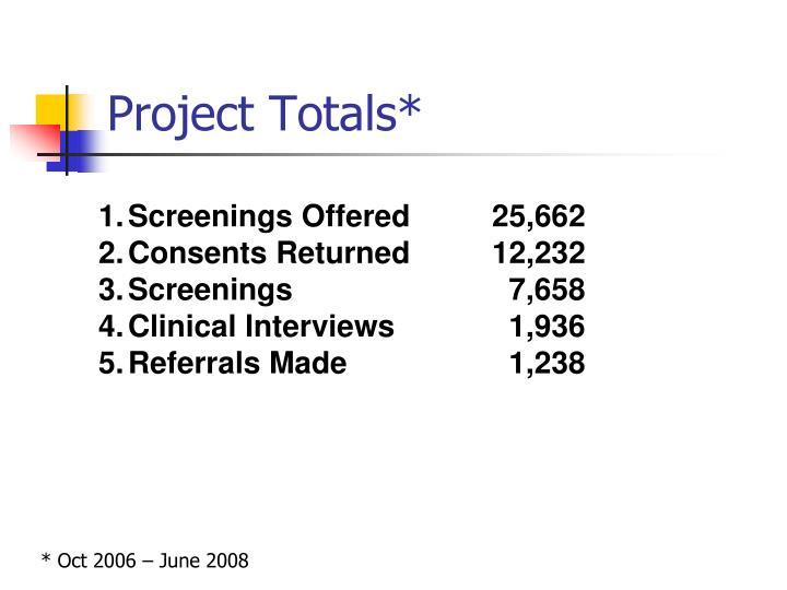 Project Totals*