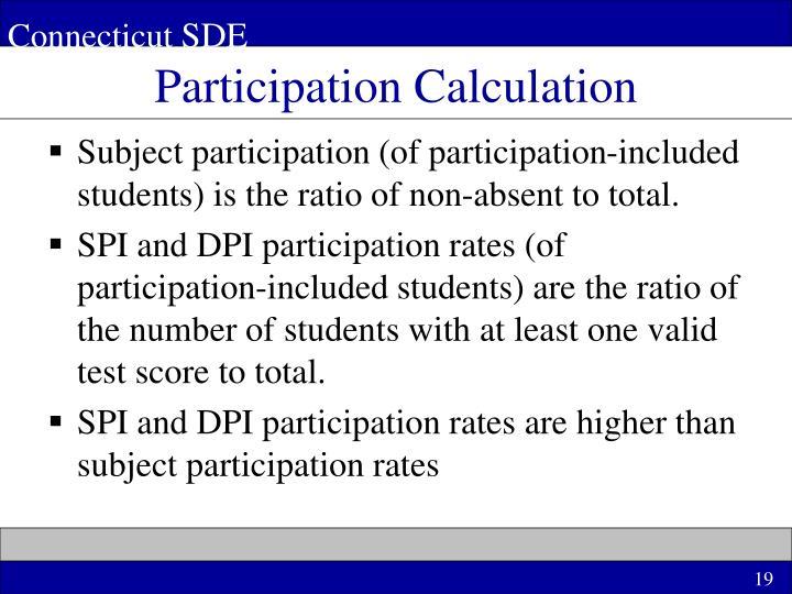 Participation Calculation