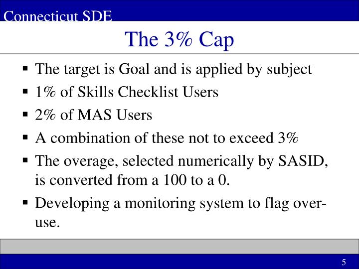 The 3% Cap