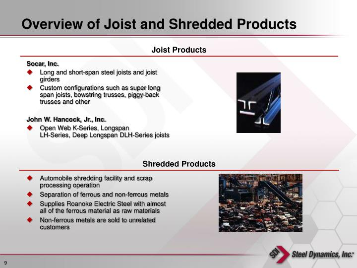 Shredded Products
