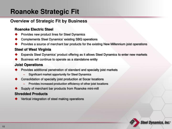 Roanoke Strategic Fit