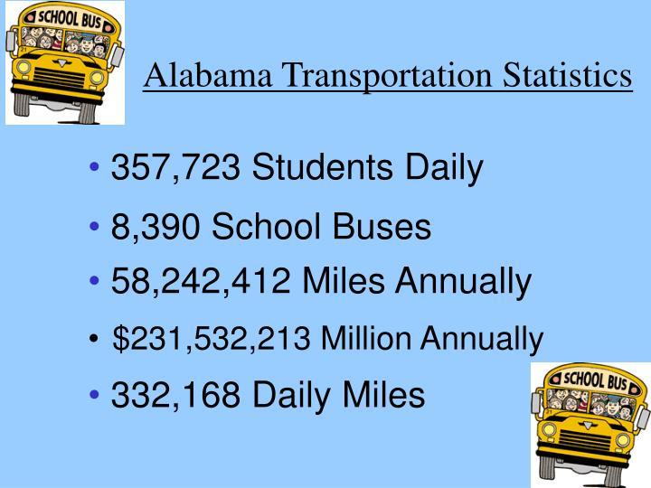 Alabama Transportation Statistics