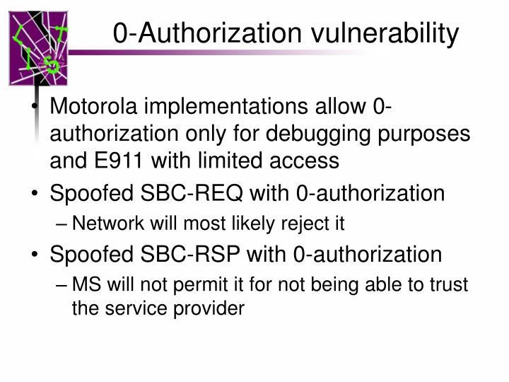 0-Authorization vulnerability
