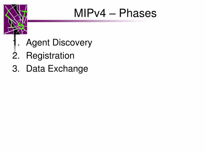 MIPv4 – Phases