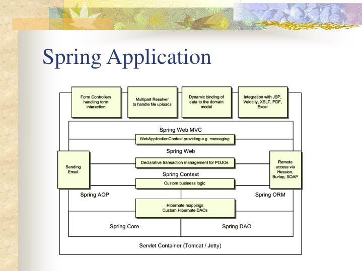 Spring Application