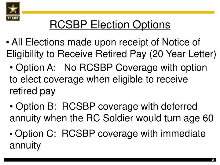 RCSBP Election Options