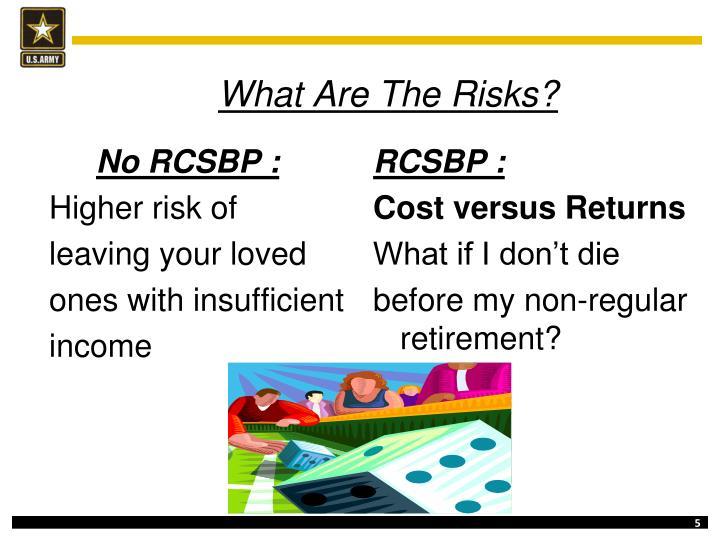 RCSBP :