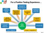 positive testing experience