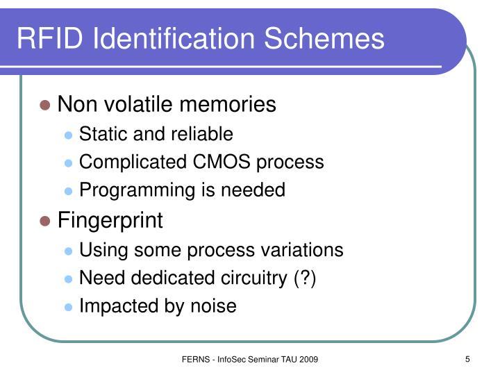 RFID Identification Schemes