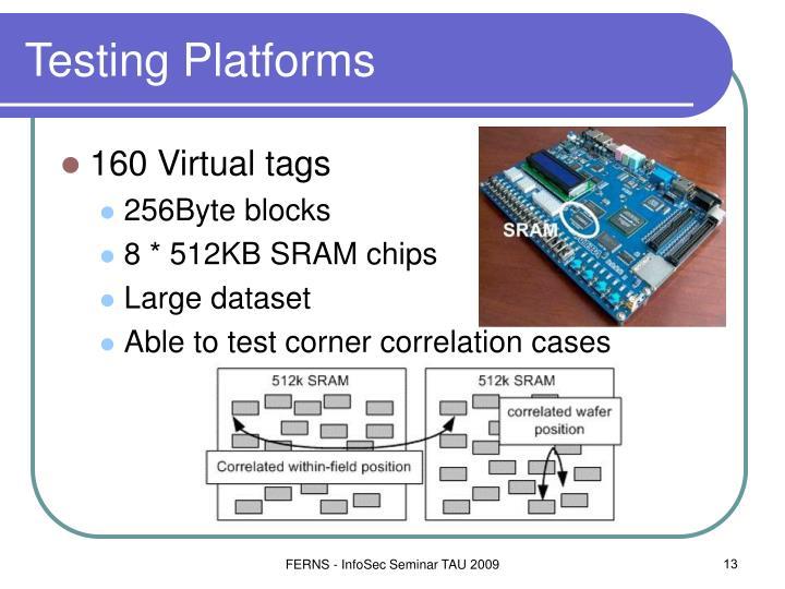 Testing Platforms