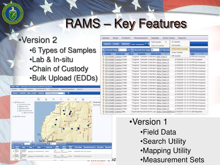 RAMS – Key Features