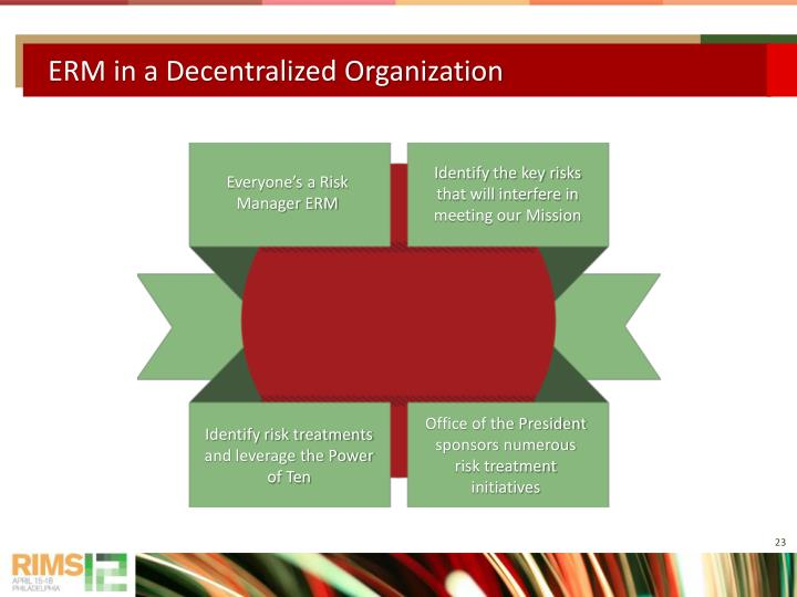 ERM in a Decentralized Organization