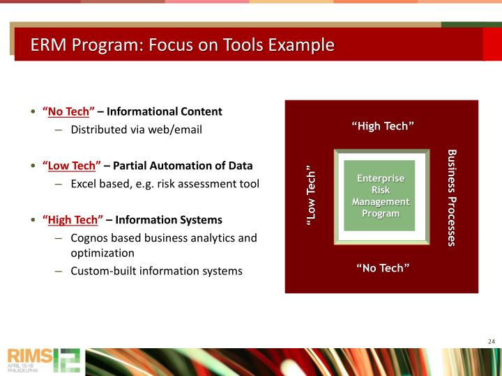 ERM Program: Focus on Tools Example