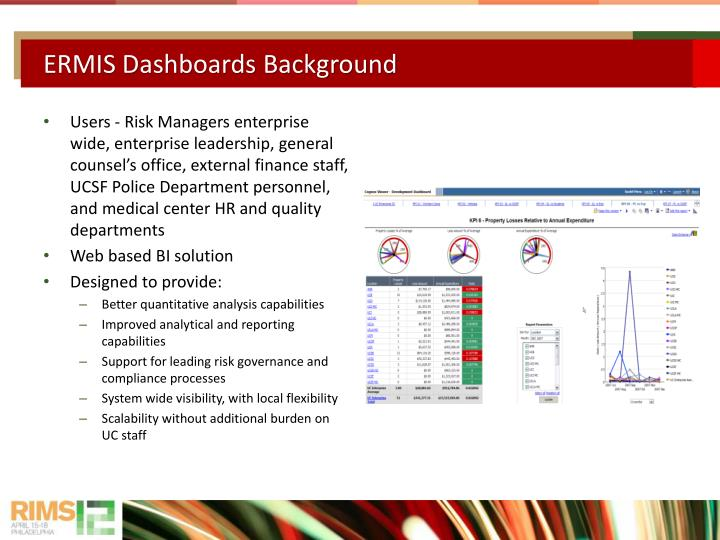 ERMIS Dashboards Background
