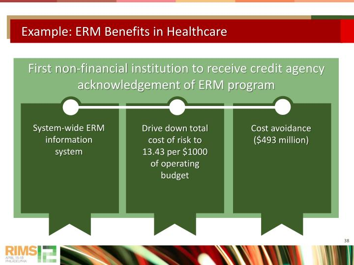 Example: ERM Benefits in Healthcare