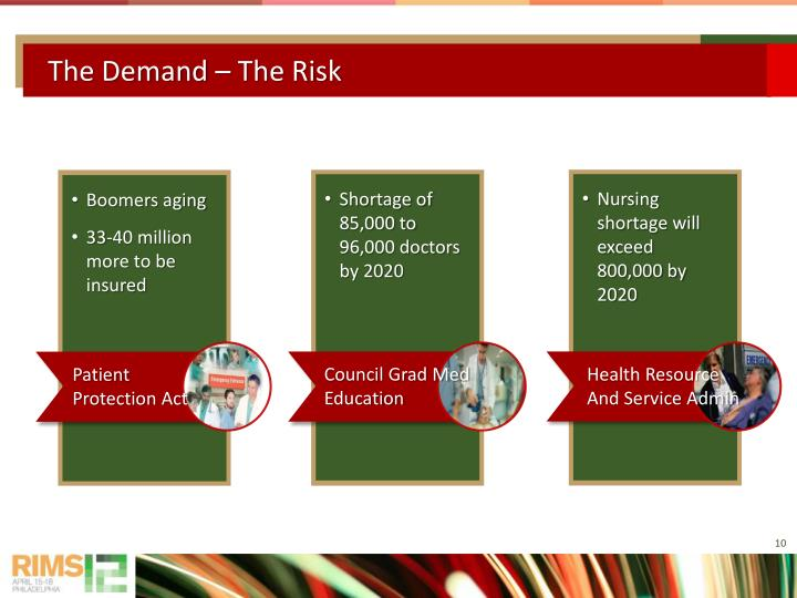 The Demand – The Risk