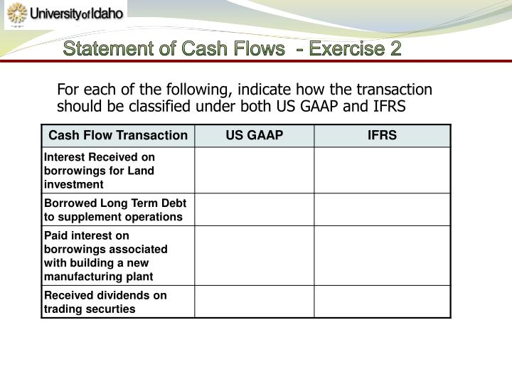 Statement of Cash Flows  - Exercise 2