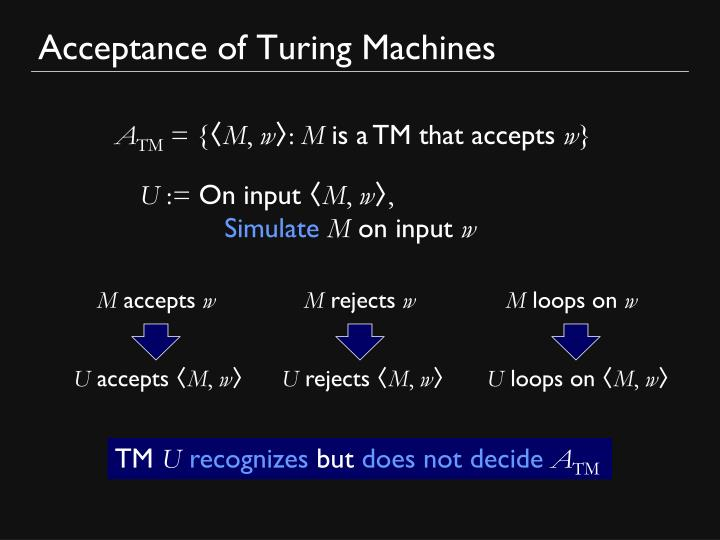 Acceptance of Turing Machines