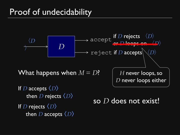 Proof of undecidability