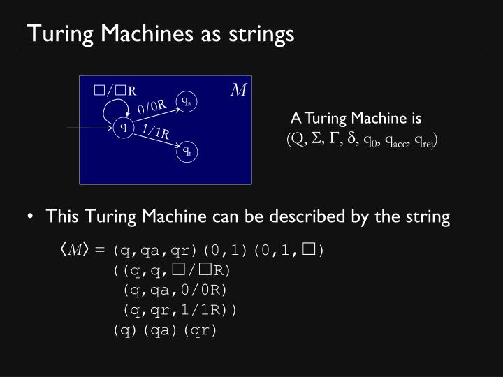 Turing Machines as strings