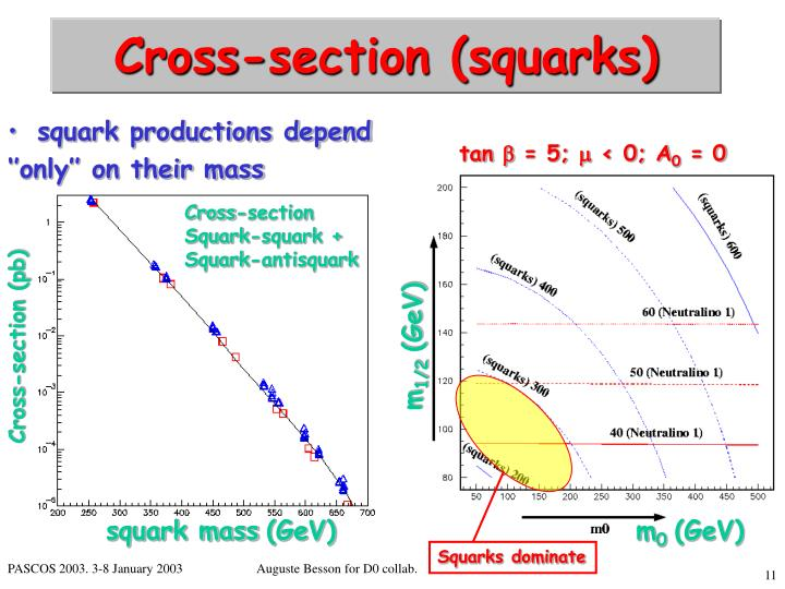 Cross-section (squarks)