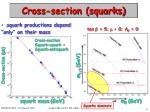cross section squarks