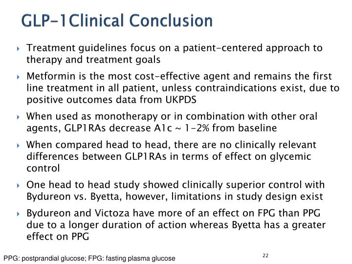 GLP-1Clinical Conclusion