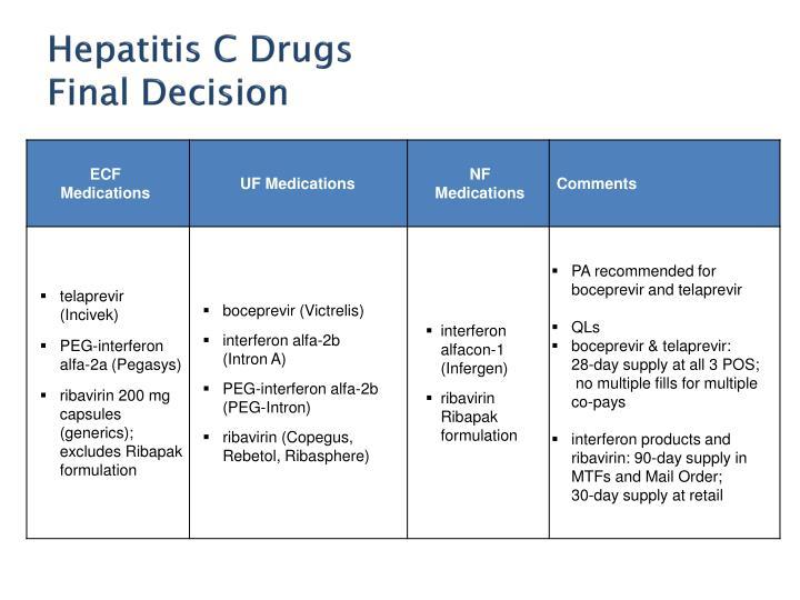 Hepatitis C Drugs