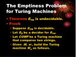 the emptiness problem for turing machines1