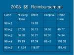 2008 reimbursement