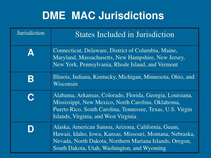 DME  MAC Jurisdictions
