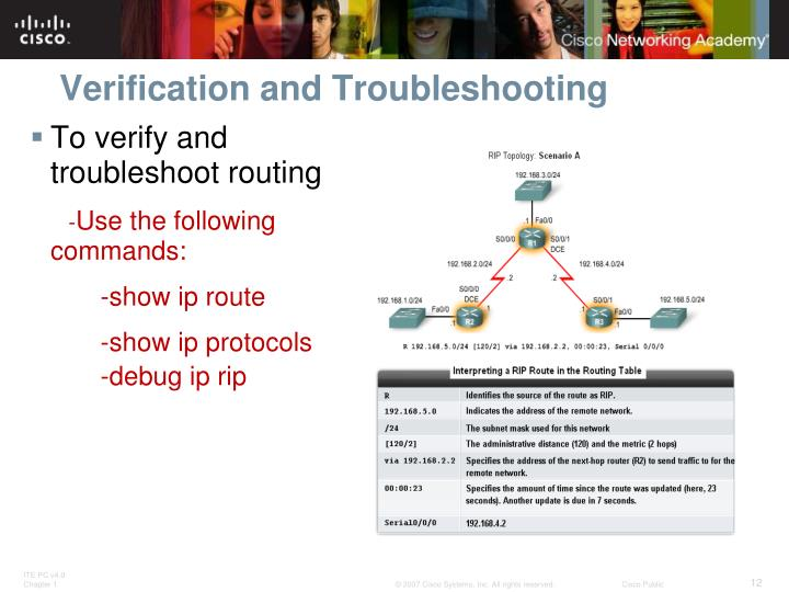 Verification and Troubleshooting