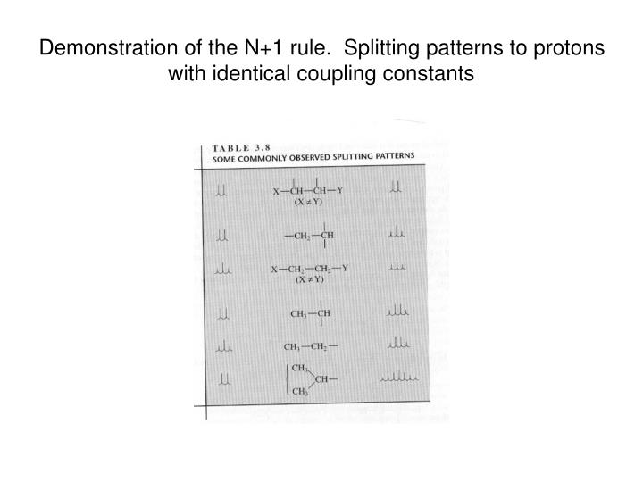 Demonstration of the N+1 rule.  Splitting patterns to protons with identical coupling constants