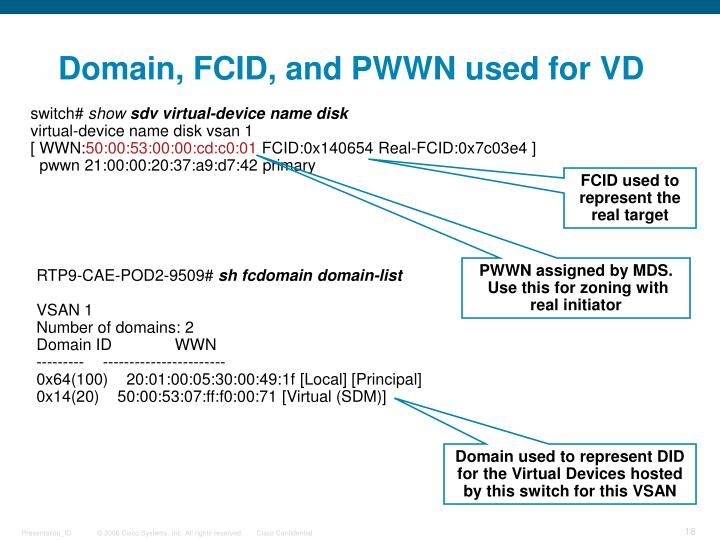 Domain, FCID, and PWWN used for VD