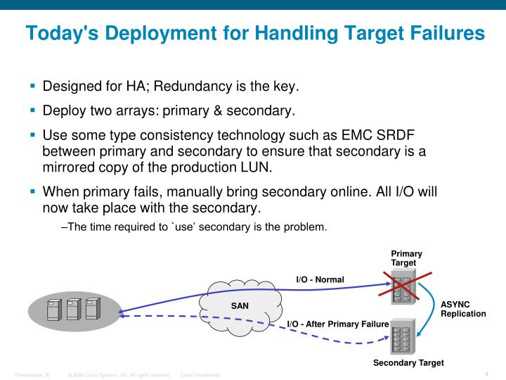 Today's Deployment for Handling Target Failures