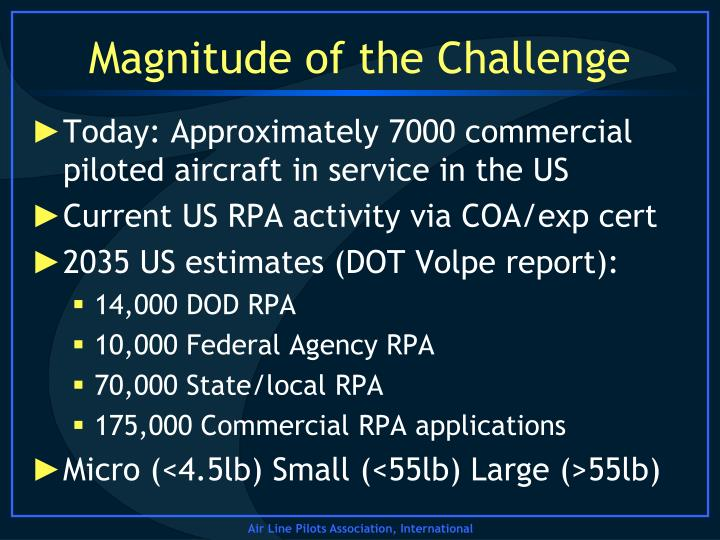 Magnitude of the Challenge