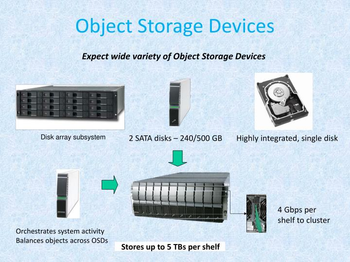 Object Storage Devices