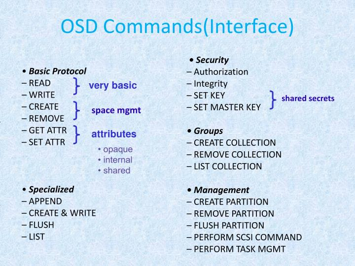 OSD Commands(Interface)