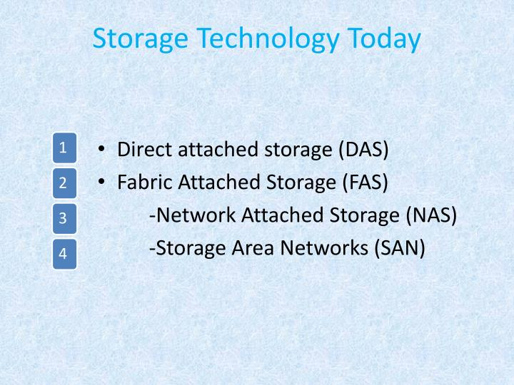 Storage Technology Today