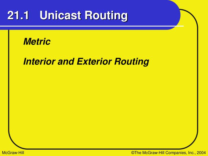 21.1   Unicast Routing