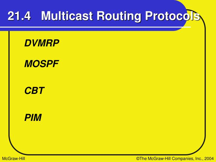 21.4   Multicast Routing Protocols